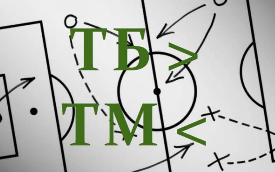 Ставки на ТМ в футболе: пари на низкорезультативные лиги